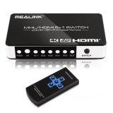 4k 5X1 Switcher van HDMI met IRL