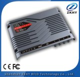 Impinj R2000 UHF RFID Reader for Long Range Tracking