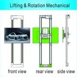 Visualización de elevación de la rotación TV