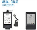 Migliore blocco per grafici di prova ottico di vendita della strumentazione oftalmica medica