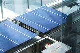 120W多結晶性ケイ素PVの太陽電池パネル