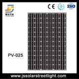Painel solar do certificado do IEC TUV mono
