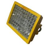 위험한 지역을%s 폭발 방지 LED 점화