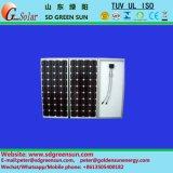 mono comitato solare di 18V 145W-170W con tolleranza positiva (2017)