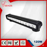 "20 "" 크리 말 120W Straight Single Row LED Light Bars"