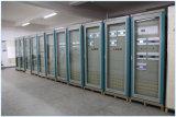 Panneau de commande électrique à distance de PLC de sous-station