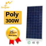 Sistema solare portatile di poli del comitato solare 300W di fabbrica alta qualità di prezzi