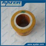 Filtro de la toma de aire del rand de Ingersoll del compresor del tornillo (89288969)