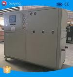 surtidor a circuito cerrado del refrigerador de agua de la potencia grande médica 19-24kw