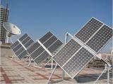 Mono горячая панель солнечных батарей надувательства 150W 160W 170W в штоке