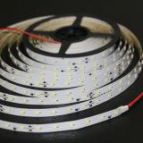 Pequeña luz de tira del LED para la muestra del departamento