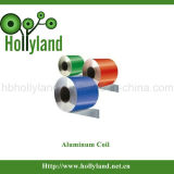 PE&PVDF de duidelijke Rol van het Aluminium (ALC1116)