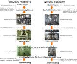 Ingrediente farmacêutico ativo padrão Avodart /Dutasteride do PBF