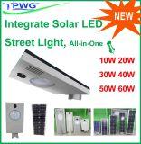 Indicatore luminoso di via solare di illuminazione solare LED