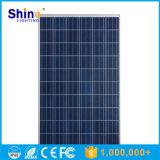 250 panneau solaire polycristallin du watt 1640*992*40mm pour le système d'alimentation solaire