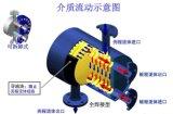 Cambiador de calor del shell y de la placa
