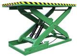 Singoli stazionari/idraulici utili/Scissor la Tabella di elevatore (SJG0.9-0.5----SJG40-0.5)