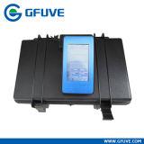 Appareil de contrôle portatif de mètre de mesure électrique de Gfuve