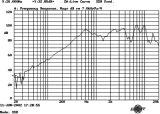 mini haut-parleur dynamique de haut-parleur de 0.25W 8ohm 36mm Mylar