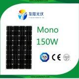 Mono comitato solare 150W di Powerwell con Ce/TUV/ISO