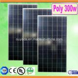 Sonnenkollektor des gute Qualitätsniedriger Preis-PolySonnenkollektor-250With260With300With310W