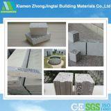 Hot Sales Energy Saving Lightweigh Aluminum Composite Panel