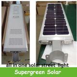 5 años de la garantía de luz de calle solar certificada Ce 10W-60W