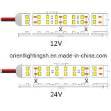 SMD1210はIP66 LEDのストリップを防水する