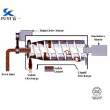 Lwの自動連続的な植物油の浄化のデカンター
