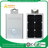 8W Highquality Solar Energy LED Street Light Competitive Price