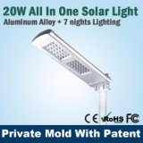 公共の照明のための太陽LEDの街灯をつける正方形LEDの高い発電ランプ