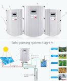 Регулятор насоса 380V SAJ трехфазный солнечный для земледелия