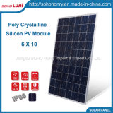 Kristallene Silikon PV-Baugruppen-Sonnenkollektor-Polyerneuerbare Energiequellen