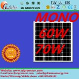 модуль 18V 60W-70W Mono солнечный (2017)