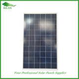 poly prix du panneau solaire 250W par marché de l'Inde de watt