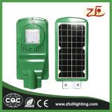 20W LED al aire libre todo en una luz de calle solar integrada solar de la luz de calle con las mejores luces del jardín del precio