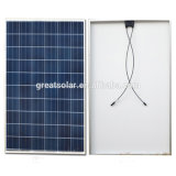 Panel solare 240W Polycrystalline PV Module High Performance con Cheap Price