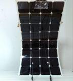 세륨 FCC RoHS 증명서를 가진 옥외 반 유연한 태양 전지판 100W