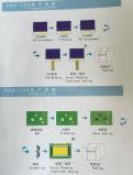 Индикация модуля LCD без УДАРА желтого зеленого цвета Stn Backlight