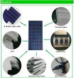検索PVの多太陽電池パネル100W中国の製造業者