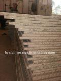 Panneau ignifuge d'Anti-Détonation --Panneau de ciment de fibre comme noyau, acier perforé