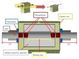 o sistema do CVD 1600c com a fornalha de câmara de ar de alta temperatura, 4 canaletas reune o medidor de fluxo Conter e a unidade Btf-1600c-4zh do vácuo elevado