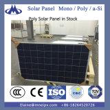 Comitato fotovoltaico solare pronto per la vendita