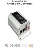LED artnet-DMX Converter en LED artnent-Spi Converter