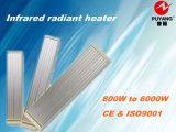 réchauffeur de panneau radiant de 220V 1500W