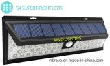 Luz solar nova da segurança do sensor de movimento do jardim (RS-2030)