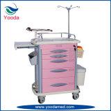 يتيح مستشفى متحرّكة طبّيّ [أبس] طارئ حامل متحرّك مع دفع مقبض