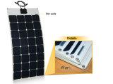 2013 El tardío de alta eficiente mono Panel 320W 36V para el Sistema Solar
