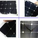 Panneau solaire semi flexible utilisé par maison 100W de modules de picovolte pour la DEL