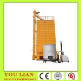 Machines de séchage de sorgho de biomasse